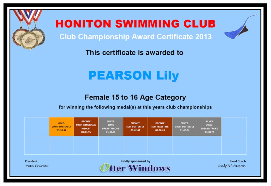 May 2013 Honiton Swimming Club